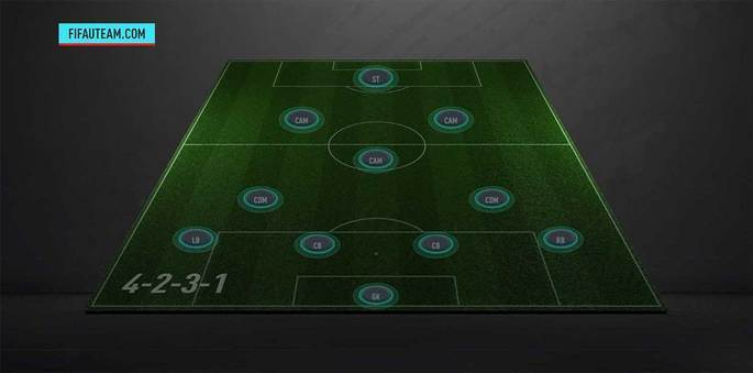 4-3-2-1 fifa 21 formacao