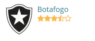 Botafogo Fifa18
