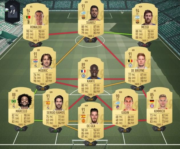 Dream Team FIFA 19