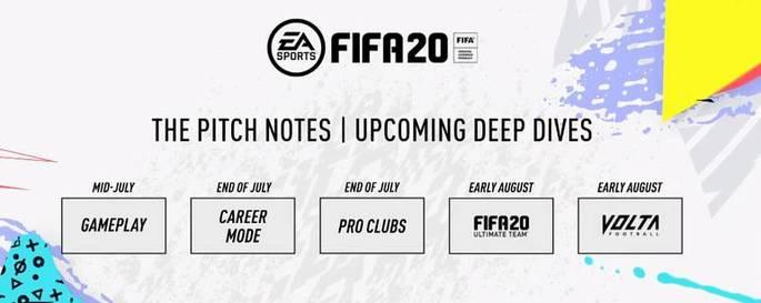 Calendário de atualizações do FIFA 20