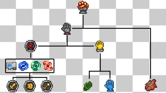 Más recetas imkSushi's Mod - Terraria mods
