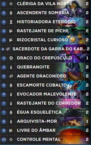 Dragon Priest - Kobolds e Catacumbas