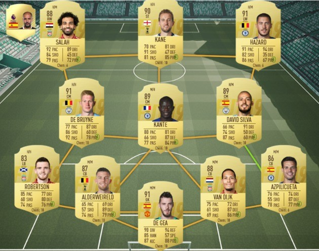 Dream Team da Premier League do FIFA 19