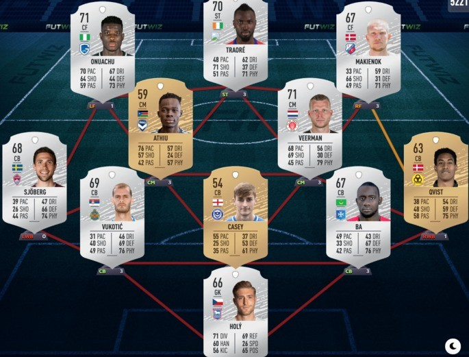 Equipe de gigantes FIFA 20