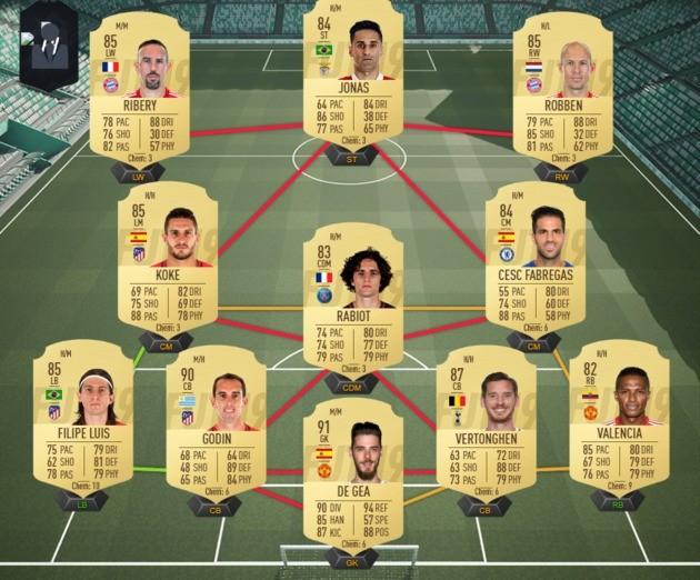 Time dos melhores jogadores em fim de contrato - FIFA 19
