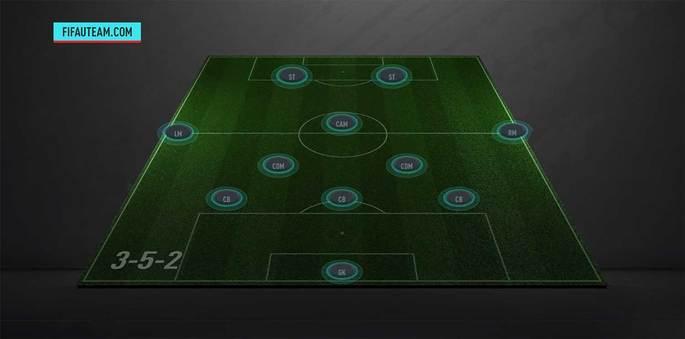 Formação FIFA 20 3-5-2