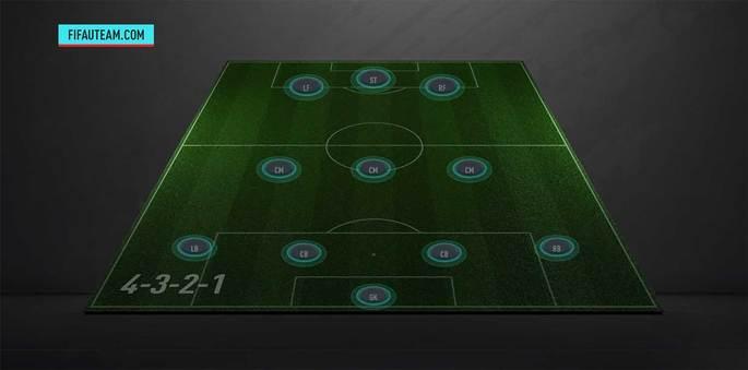 Fifa 20 Conheca As 5 Melhores Formacoes Do Jogo Liga Dos Games