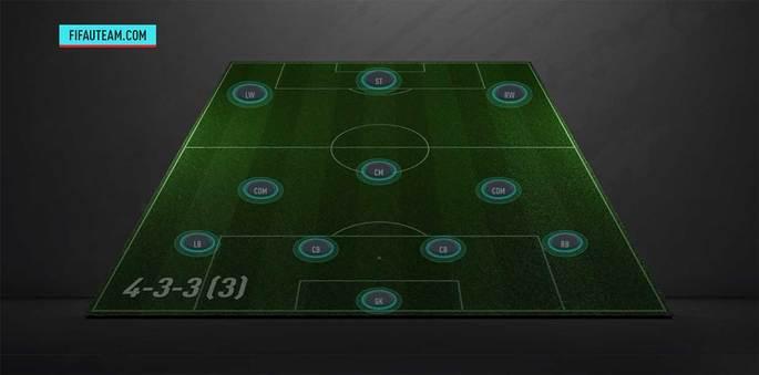 Formação FIFA 20 4-3-3