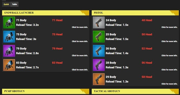 Fortnite Tracker - Armas