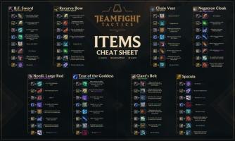 Guia completo de itens e combinações de Teamfight Tactics!