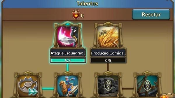 talentos
