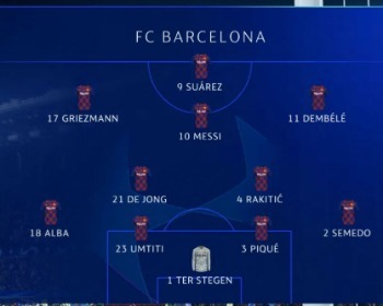 FIFA 20: conheça as 5 melhores formações do jogo!
