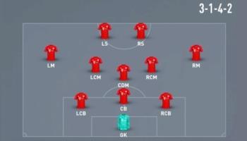 As 8 melhores formações para usar no FIFA 21