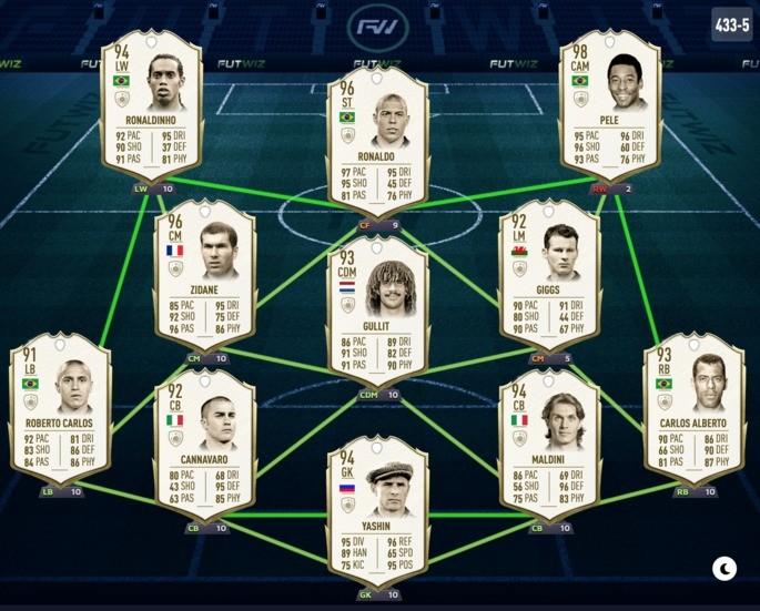 Melhores jogadores ícones FIFA 20