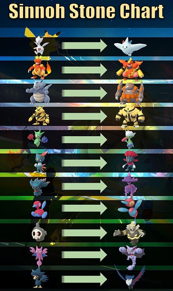 pokemons gen 4