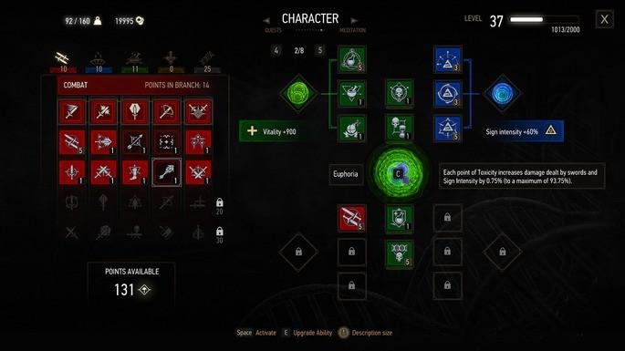 Pontos de habilidade the witcher 3
