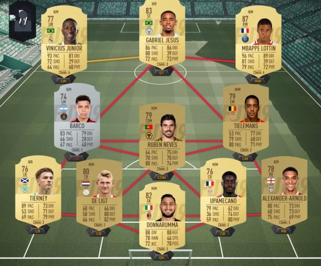 Melhor time de promessas - FIFA 19